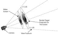 Shader学习(二):Looking Through a Filter