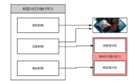 OpenGL ES 学习教程(14):帧缓冲区对象(FBO)实现渲染到纹理