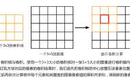 Unity Shader学习笔记(20)卷积、卷积核、边缘检测算子、边缘检测