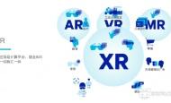 当我们纠结VR/AR谁会先爆发时,巨头看中的XR又是什么?