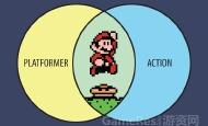 """使用""""马里奥方法""""设计游戏关卡:理解技巧主题"""