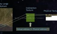 虚拟贴图技术(Sparse Virtual Texture)详解