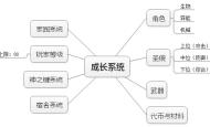 系统分析:崩坏3的未来在哪里(七)角色篇