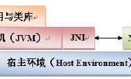 在cocos2dx中通过Jni实现Java与C++的互相调用(二)