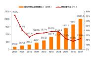 从不自称游戏公司的它为何成为了中国桌游老大