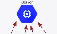 实时联网游戏后台服务技术选型和挑战(网络接入)