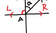 Unity3d 在2D空间中让一个点注视另一个点