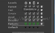 关于Unity中模型带(动画的)看上去变形的问题