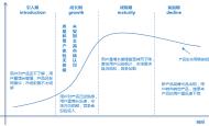 增值服务(Internet value-added services)游戏平台流量商业化变现能力