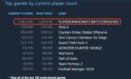 《绝地求生》雪地地图上线:Steam同时在线人数重回百万