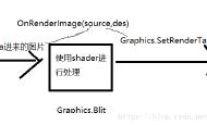 Unity图像后期处理基本概念(post-processing effects)