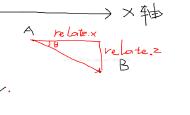 Unity 用InverseTransformPoint方法计算两点之间的夹角