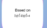 Unity3D Shader 实现圆角矩形和圆形区域