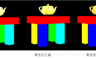 OpenGL消隐与光照