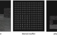 OpenGL之模板测试
