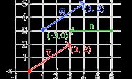 OpenGL矩阵向量详解